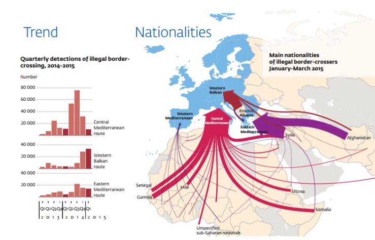 Jalur rute pengungsi dan imigran ke Eropa. Sumber: Frontex, Klik gambar untuk menuju sumber